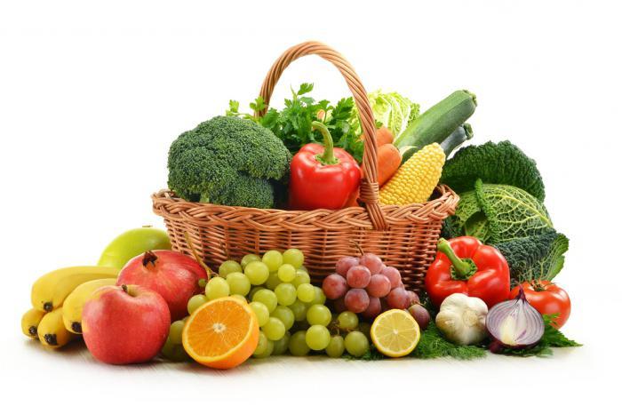 что нужно есть чтобы похудеть список продуктов