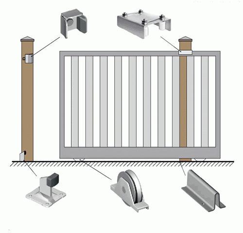 Цена автоматики для раздвижных ворот