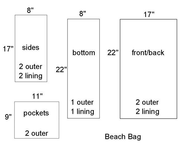 выкройка летней сумки