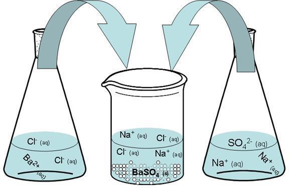 хлорид бария сульфат