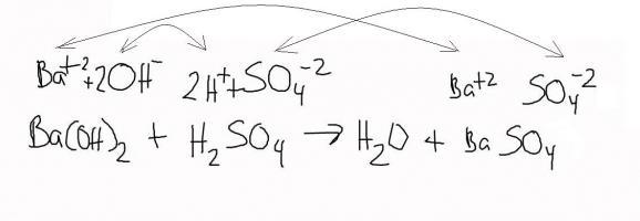 серная кислота сульфат бария