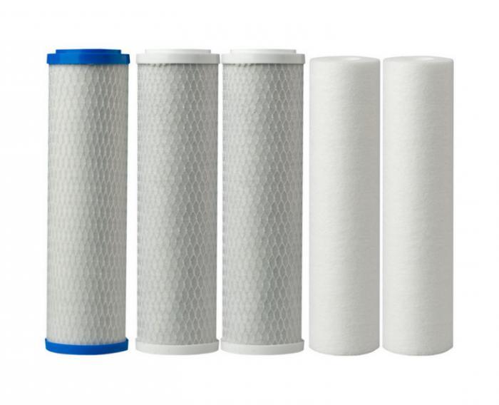 Бытовые фильтры для очистки
