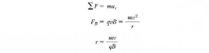 motion of a charged particle in the magnetic field of the formula