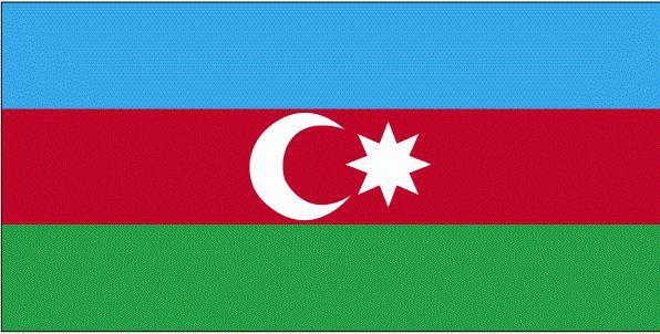 Azerbaijani names for women