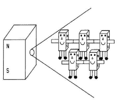 магнитные поля постоянных магнитов