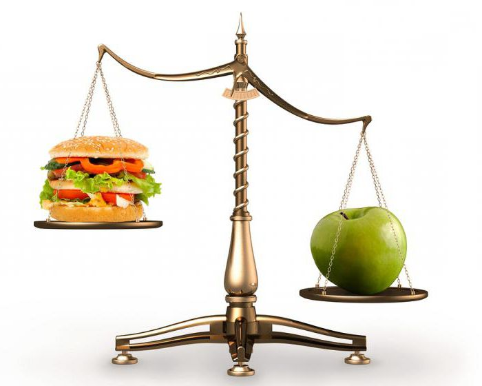 жесткое питание для похудения