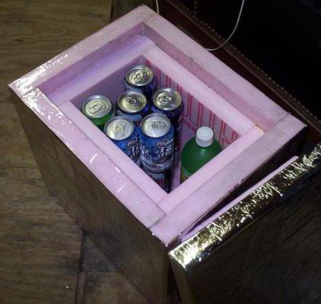Сумка-холодильник своими руками. Как сделать сумку-холодильник своими руками из пенопласта, из коробки? Как сшить сумку холодильник своими руками?