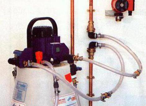 промывка систем отопления периодичность необходимое оборудование