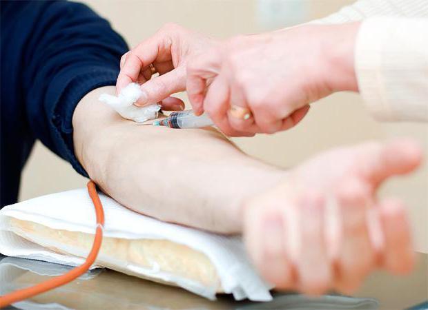 Когда назначается анализ крови на RW