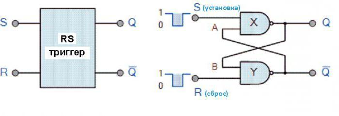 rs триггер схема