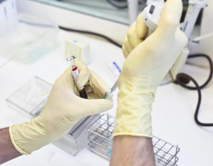 норма с реактивного белка в крови