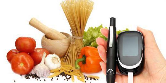 хлебные единицы при сахарном диабете таблица весы