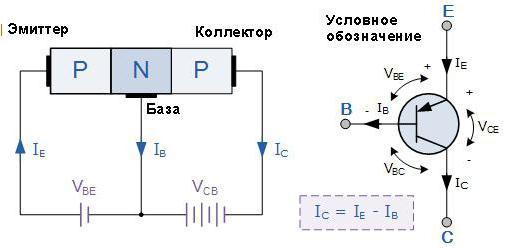 pnp транзистор