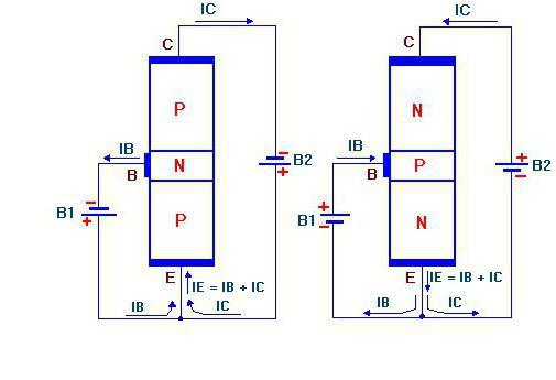 pnp npn транзисторы