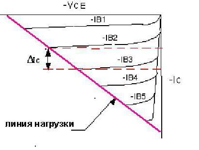 работа pnp транзистора