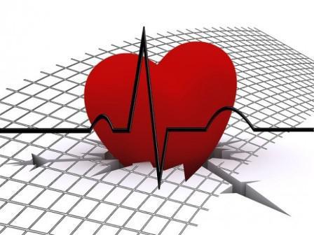 что показывает экг сердца