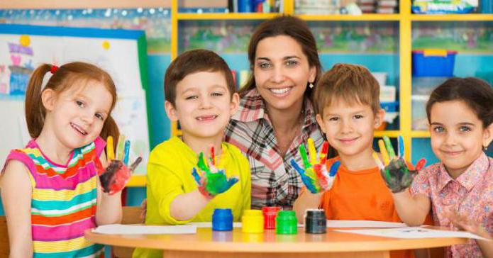 questioning of parents in the younger group of kindergarten