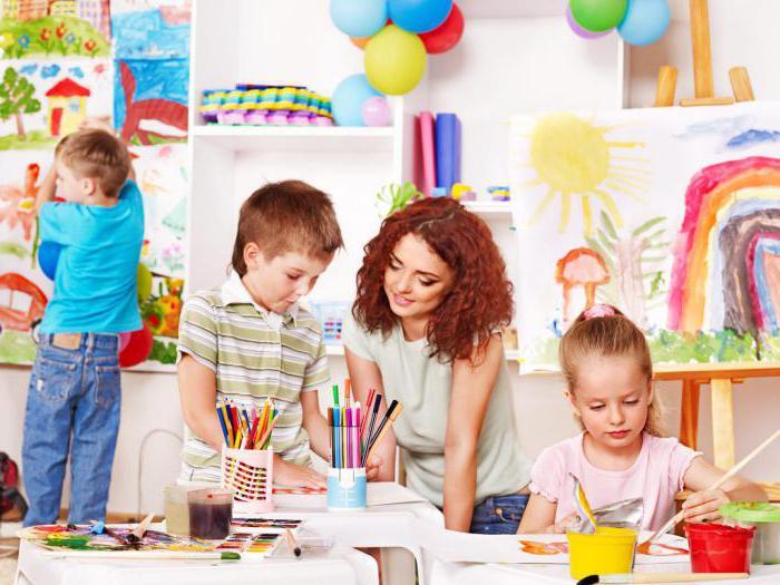 анкетирование знакомство с родителями в детском саду