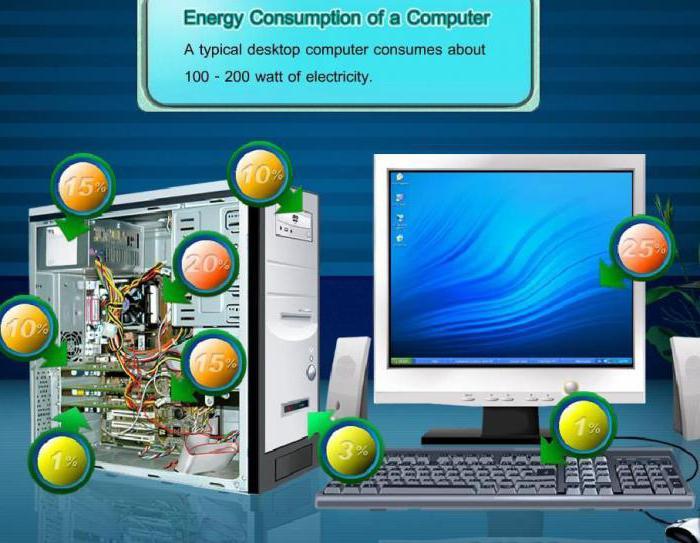computer power consumption