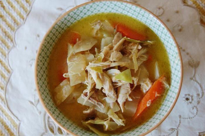Сварить щи из свежей капусты с курицей