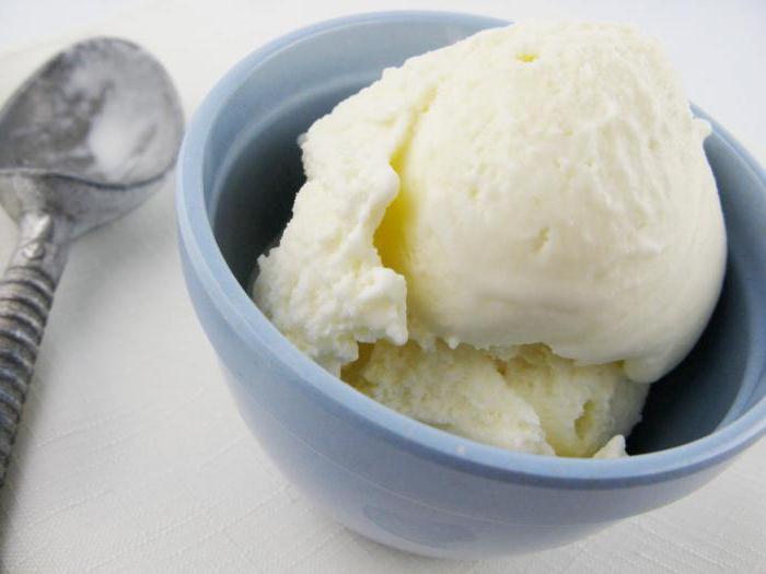 Мороженое своими руками в домашних условиях