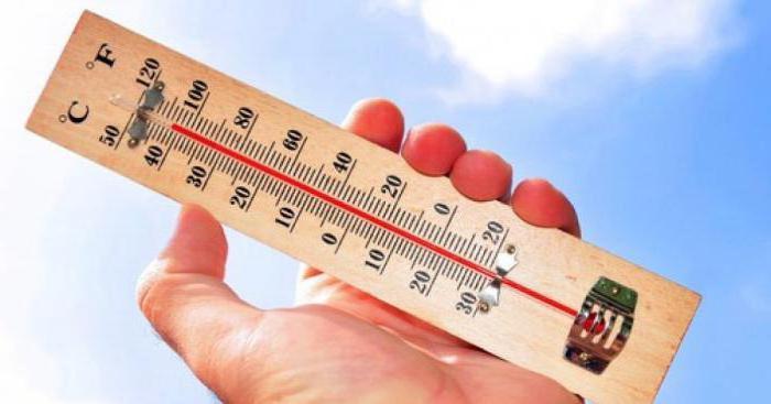 Солнечный удар у детей: что делать если ребёнок перегрелся, симптомы и действия родителей, Профилактика недуга и меры помощи