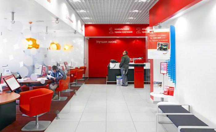 Хоум кредит банк официальный сайт отзывы клиентов