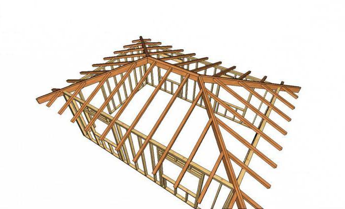 Крыша дома своими руками четырехскатный