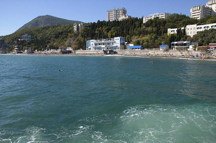 whether beaches in Alushta are paid reviews