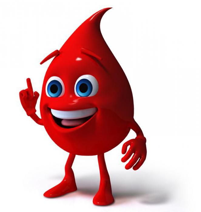 вторая отрицательная группа крови