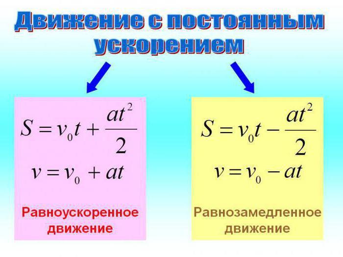 Равнозамедленное движение решение задач как решить задачу по математике удвоенное число
