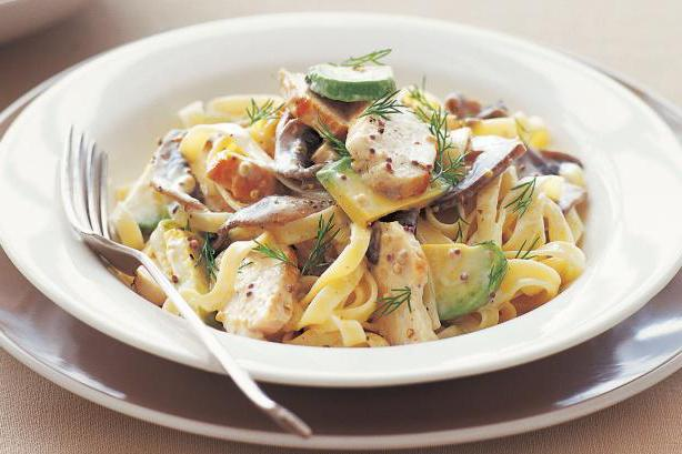 Fettuccine with chicken and mushrooms
