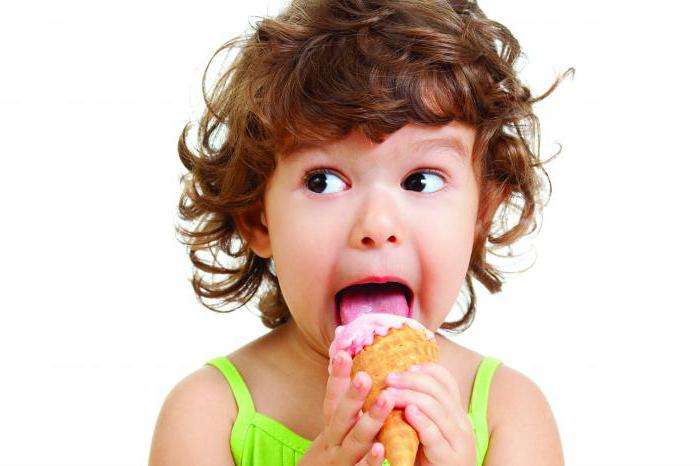 Калорийность мороженого разных видов
