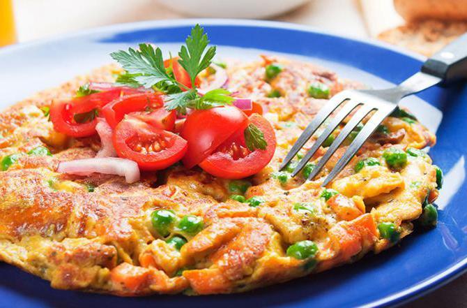 Яичница с помидорами и колбасой - вкусный и сытный завтрак