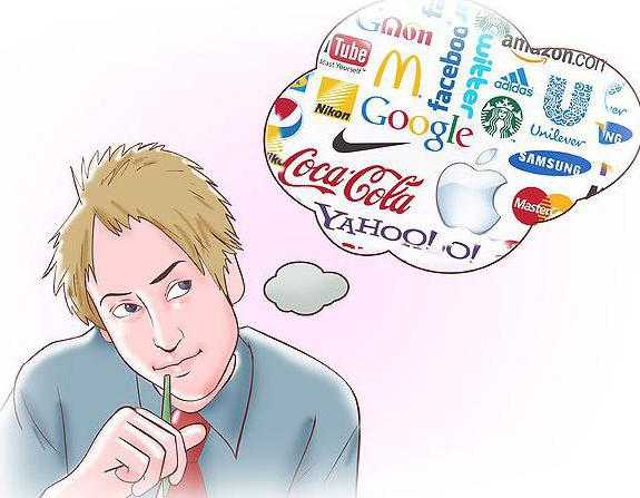 trademarks and brands