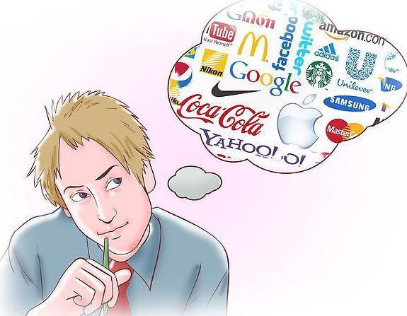торговые марки и бренды
