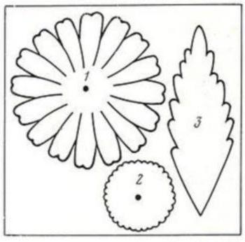 Схема из бумаги ромашки