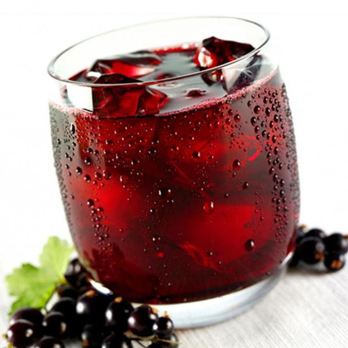 Tea from currant leaves benefit and harm
