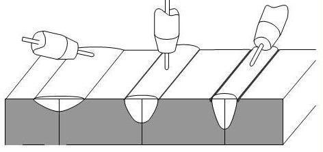 manual arc welding