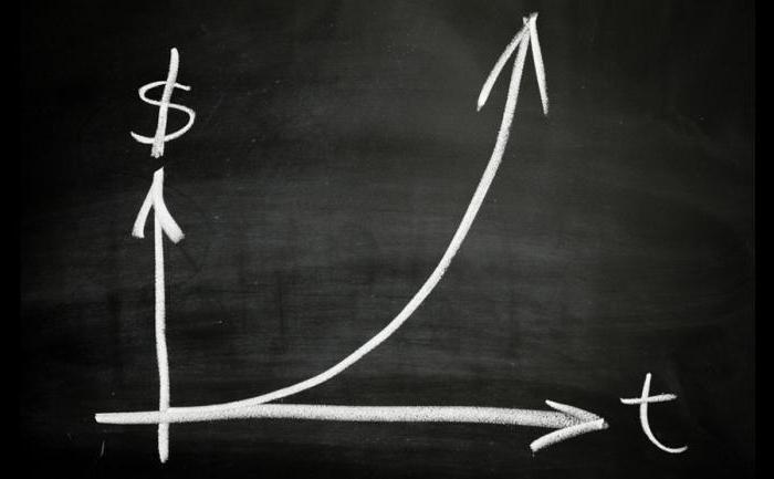 позитивная теория экономической политики изучает