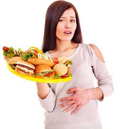 Пищевая диета