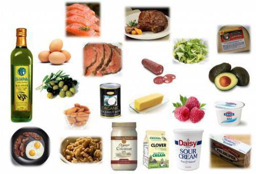 Кетогенная диета для похудения 11