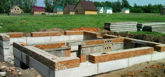 Крыши и теплоизоляция потолка