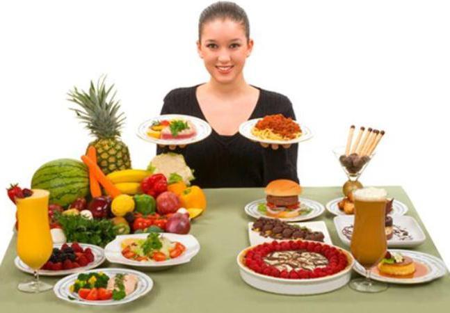 диета чтобы убрать живот и бока