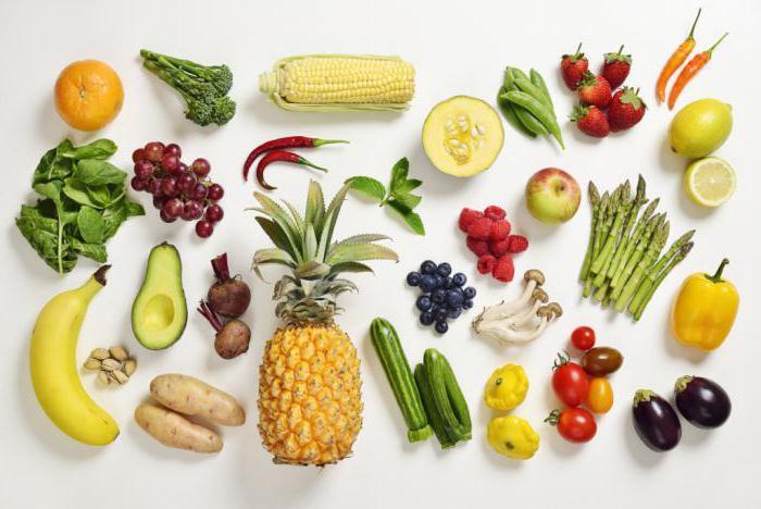 диета чтобы убрать живот