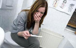 Через сколько можно сделать аборт