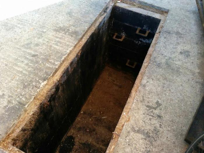 смотровая яма в гараже своими руками из железа