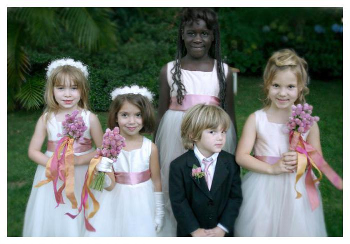 наряд на свадьбу маме жениха