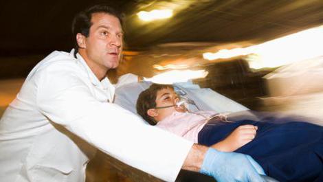 неотложная медицинская помощь при обмороке