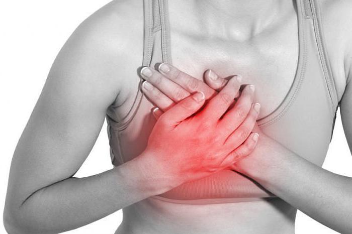 Узнать о болезни поджелудочной железы
